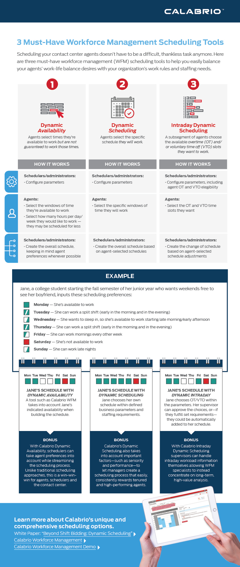 scheduling infographic